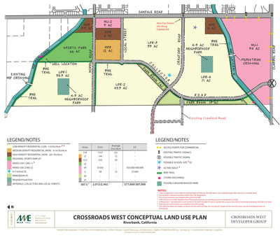 Crossroads West Site Plan - Riverbanks, CA