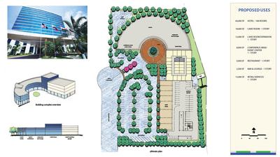 Poker Room Site Plan in Turlock, CA