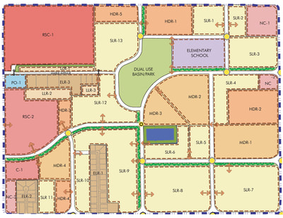 Terceira Site Plan - Riverbanks, CA